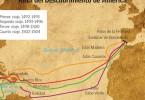 ruta colonizadores juveaccion